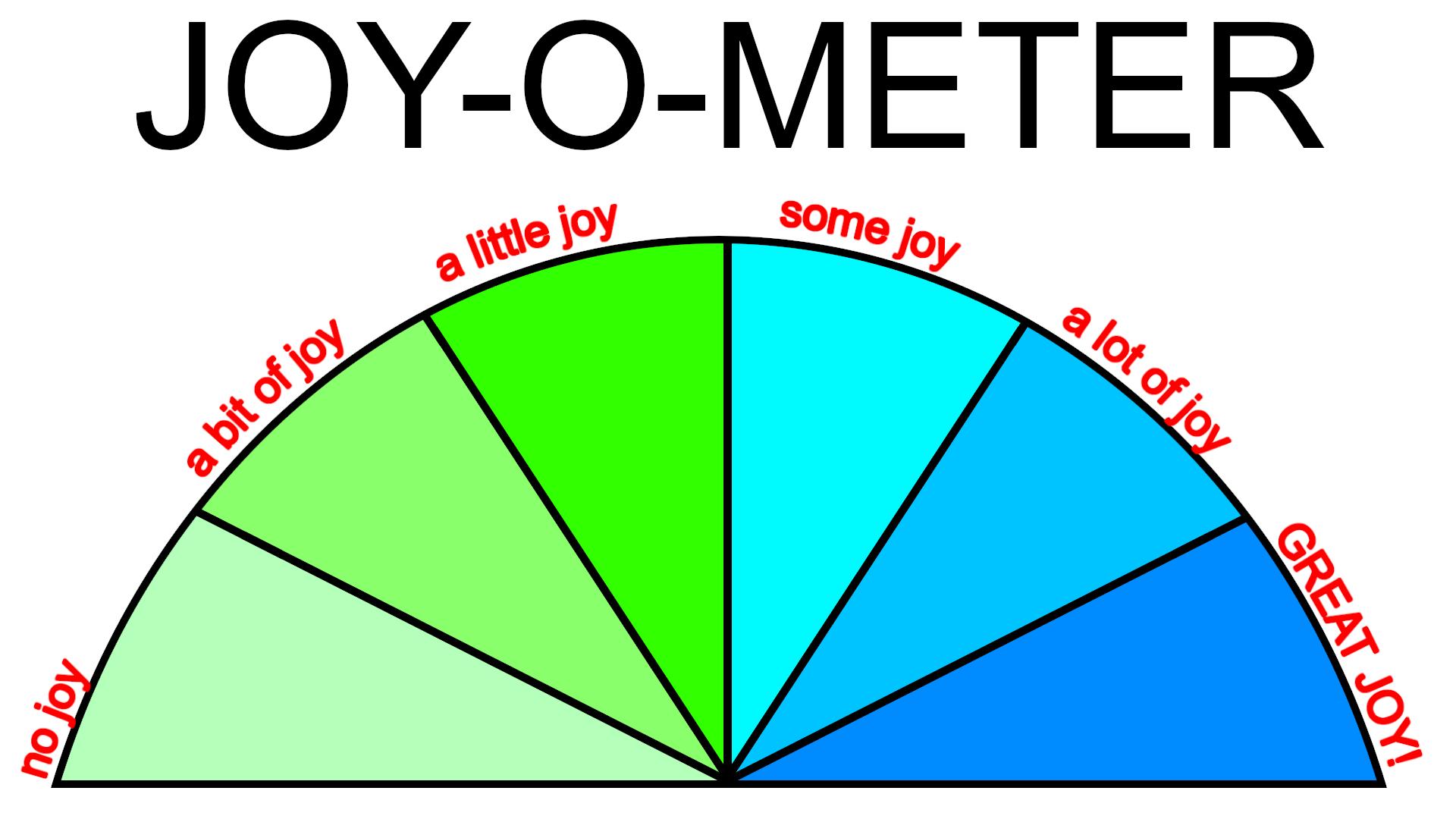 Joy-o-meter